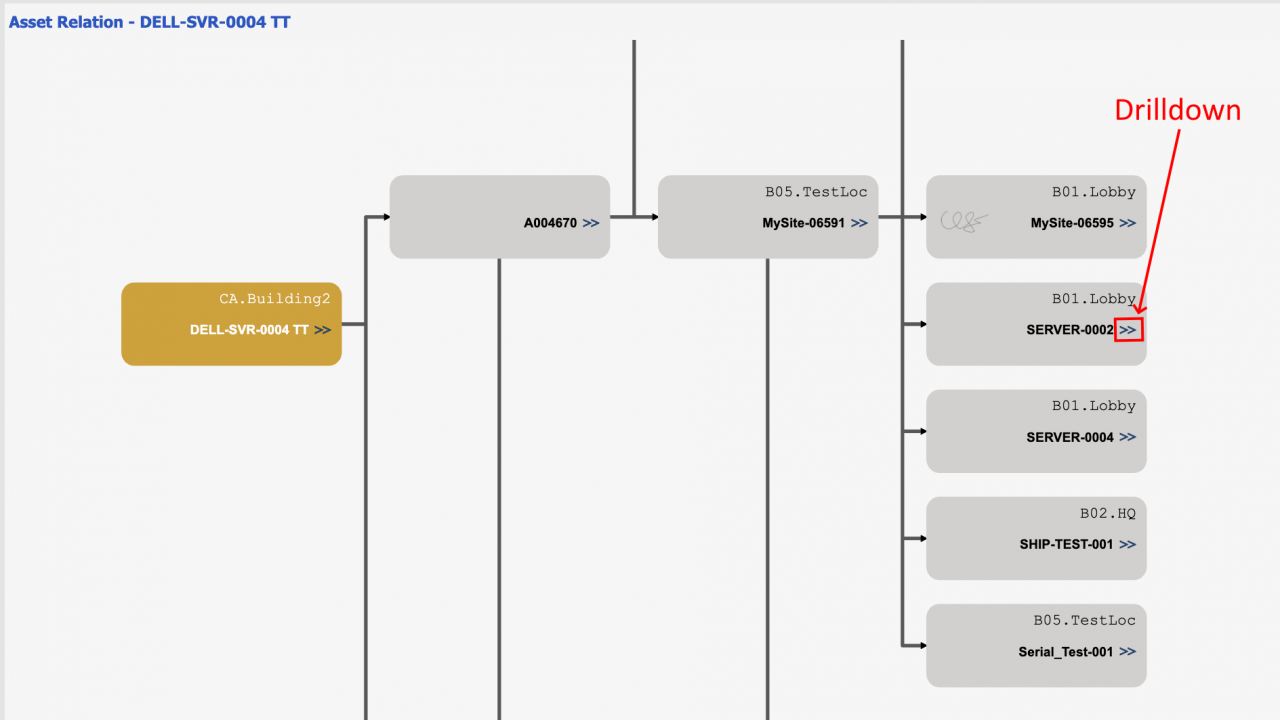 How to Manage Asset Relationship in Calem