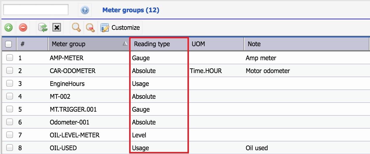 Implementing Meter Readings in Work Orders