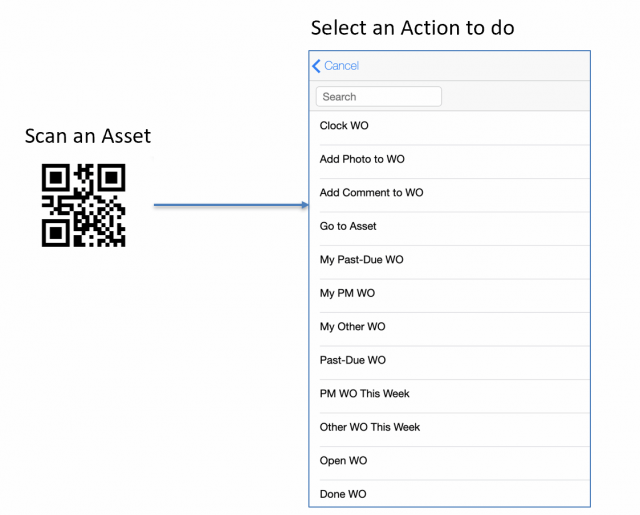 How to Perform Work Orders by Asset Scan