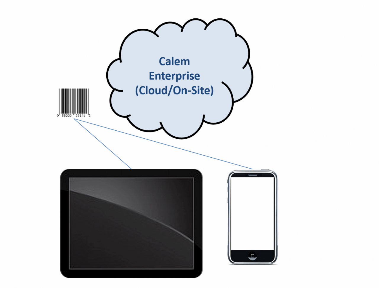 How to Barcode with Your Phone/Pad in Calem?